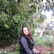 vika409872's profile photo