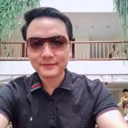 nguyen22188's profile photo