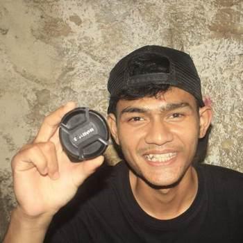 dania005348_Jawa Barat_Single_Male
