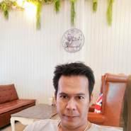 user_sceaz87's profile photo