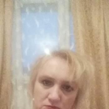 dorotaj325692_Mazowieckie_Single_Female