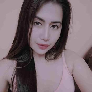 Charm2383_Rizal_Single_Female