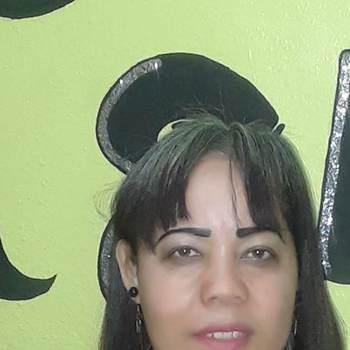 anaa799_Distrito Nacional (Santo Domingo)_Độc thân_Nam