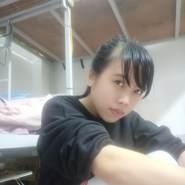 huynh_nhi98's profile photo