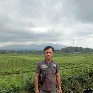 hotmatuas830403's profile photo