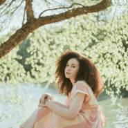 sandinoma's profile photo