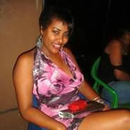 gloria422551's profile photo