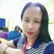 LovieGrace's profile photo