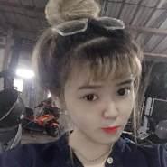nhatvi_25's profile photo