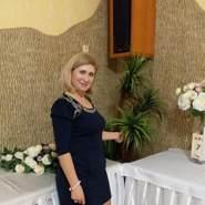 auricap208469's profile photo