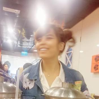 rakas10_ฮ่องกง เขตปกครองพิเศษประเทศจีน_โสด_หญิง