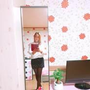 Hawon1986's profile photo