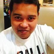 leandrol945155's profile photo