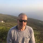 giorgosk983978's profile photo