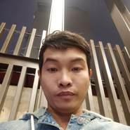 tungp64's profile photo