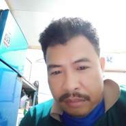 sommit121673's profile photo