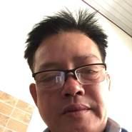 nguyenh670989's profile photo