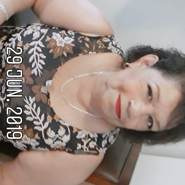 dinaa06's profile photo