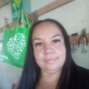 adrianaf221519's profile photo