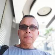 laureanou's profile photo
