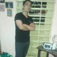 ronaldf251's profile photo