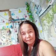 gracel96's profile photo
