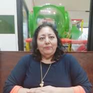 congorocha's profile photo