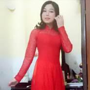 thlanhc's profile photo