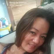 cathy82's profile photo