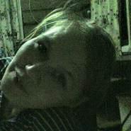 tanyushai's profile photo