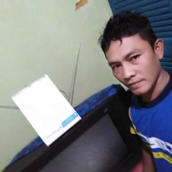 putrak55_Jawa Barat_Độc thân_Nam