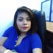 chubbysw's profile photo