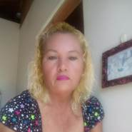 analuciano4's profile photo