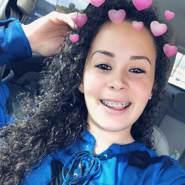 santiagovictoria's profile photo