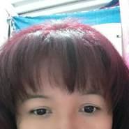 elsyq135's profile photo