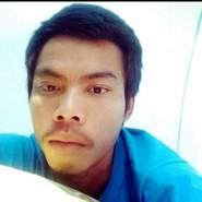 nirutp647504's profile photo