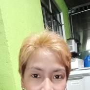 rhodzkymendoza's profile photo