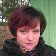 tolordava_natalya's profile photo