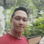 tungt74's profile photo