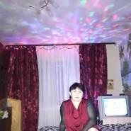 irina4202's profile photo