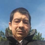 zolih86's profile photo