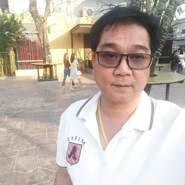 user_riaym70's profile photo