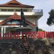 wisnud738211's profile photo