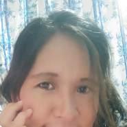 angelao414264's profile photo
