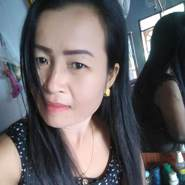 user_unb10593's profile photo