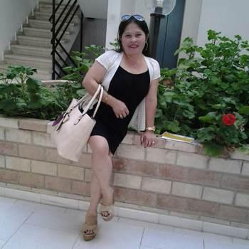 lornar914655_Larnaka_Single_Female