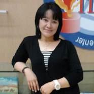 annag33647's profile photo