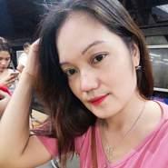 ruell18's profile photo