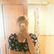 chutimas580417's profile photo