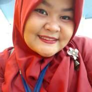 khotimah1995's profile photo